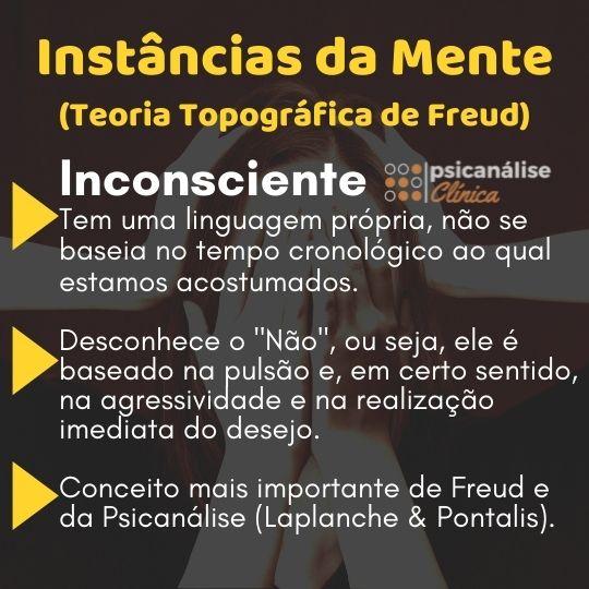 inconsciente, resumo de Freud e Psicanálise