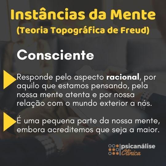 consciente resumo de Freud e Psicanálise