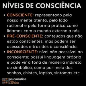 consciente pré- consciente e inconsciente