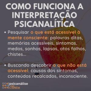 método de intepretação psicanalítica