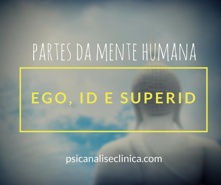 Id, Ego E Superego: Três Partes Da Mente Humana