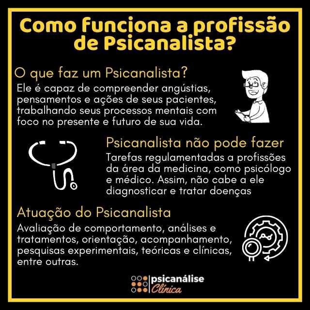 profissao psicanalista infografico