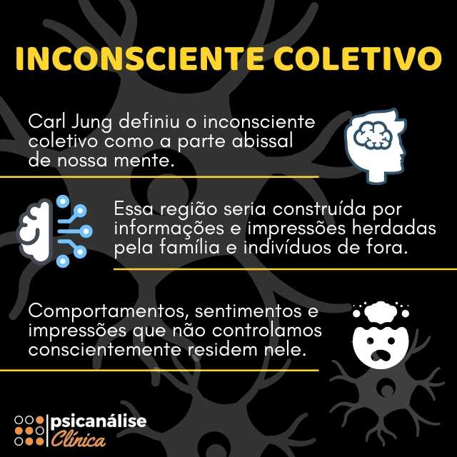 inconsciente coletivo, resumo da teoria