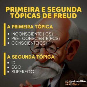 Primeira tópica e Segunda tópica de Freud, teoria estrutural, teoria topográfica